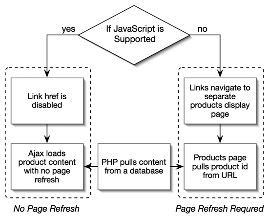Ajax Search Pro for Wordpress - Live search engine plugin